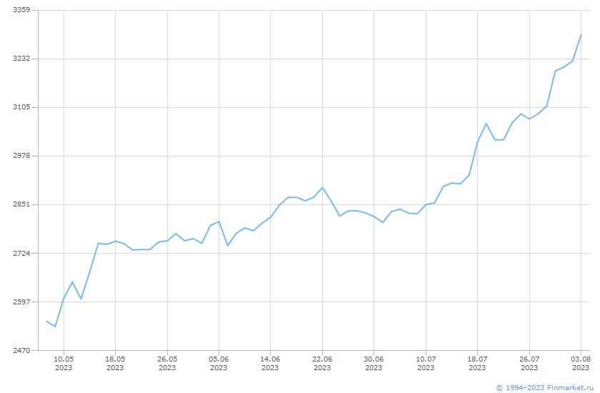 Индикатор ИндМБ Электроэнер НеттРос Линия (цена)